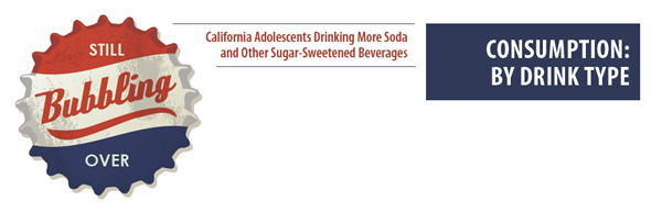 bubbling-over-teens-drinking-more-soda